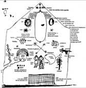 Diagrama de Santa Cruz Pachakuti Yamki